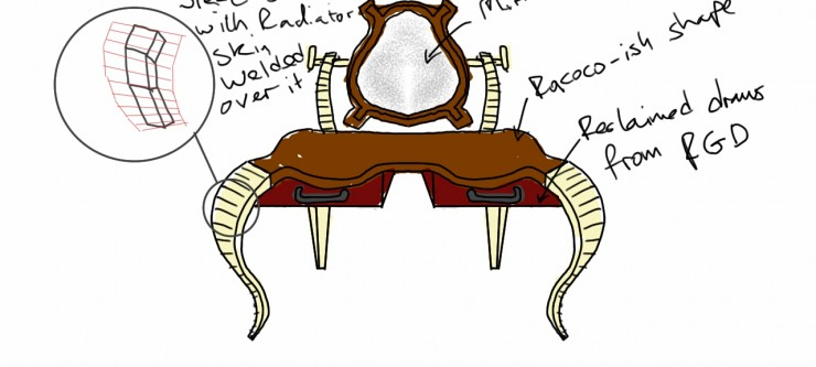 Margarina's Vanity Table Concept
