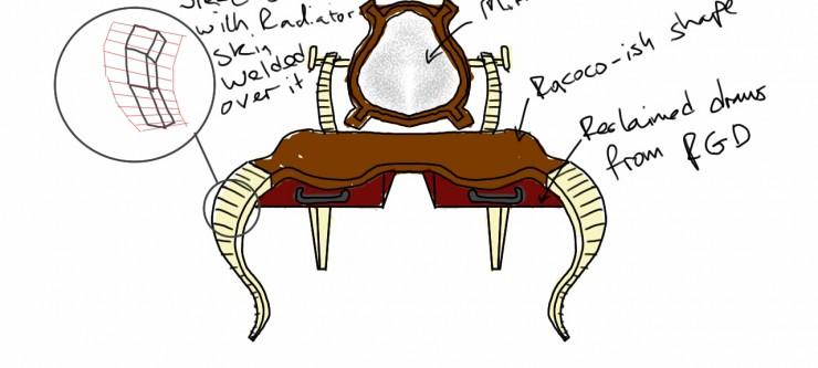 Margarina's Vanity Table Concept